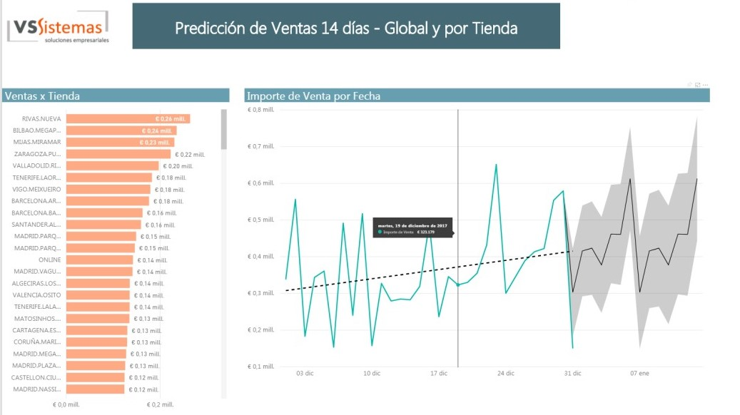 POWER BI PARA RETAIL 8