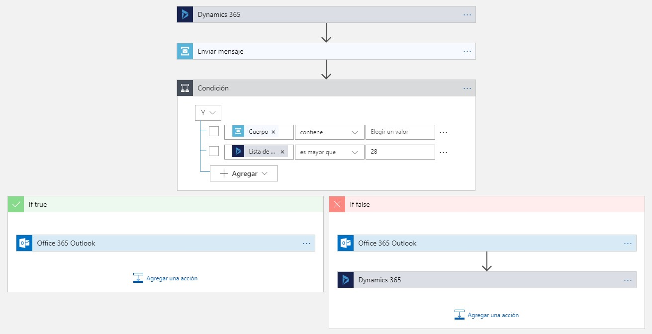 Azure y Dynamics 365 for Operations